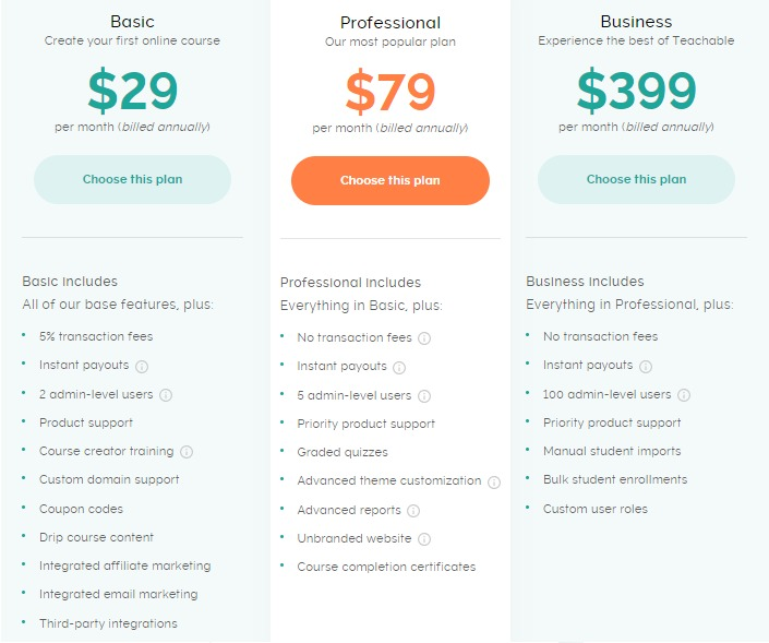 techable-pricing