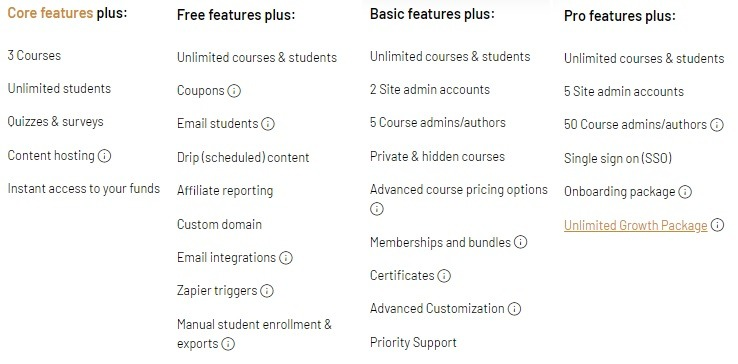 thinkfic-plan-feature