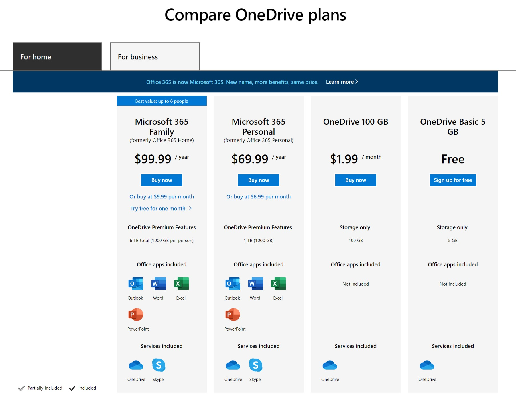 oneDrive pricing chart